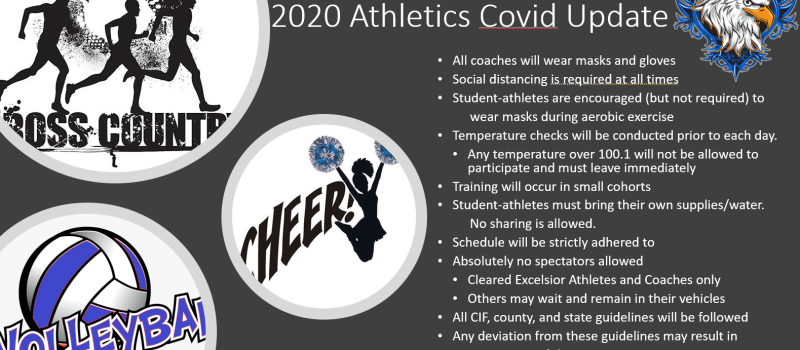 tryouts-covid-update